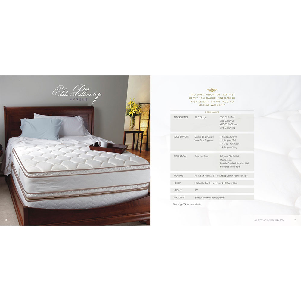 Elite Pillow Top Mattress This Oak House Handcrafted Furniture London Ontario
